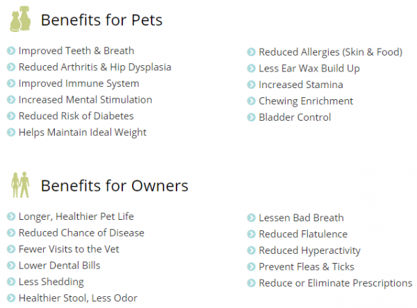 Raw Paws Pet Food - Benefit Of Feeding Raw